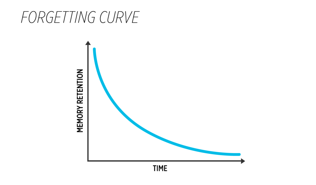 lms microlearning contro forgetting curve